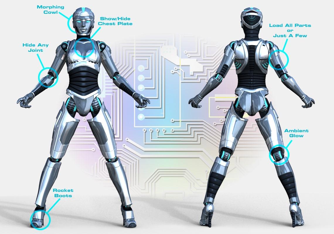 Bot Armor Details