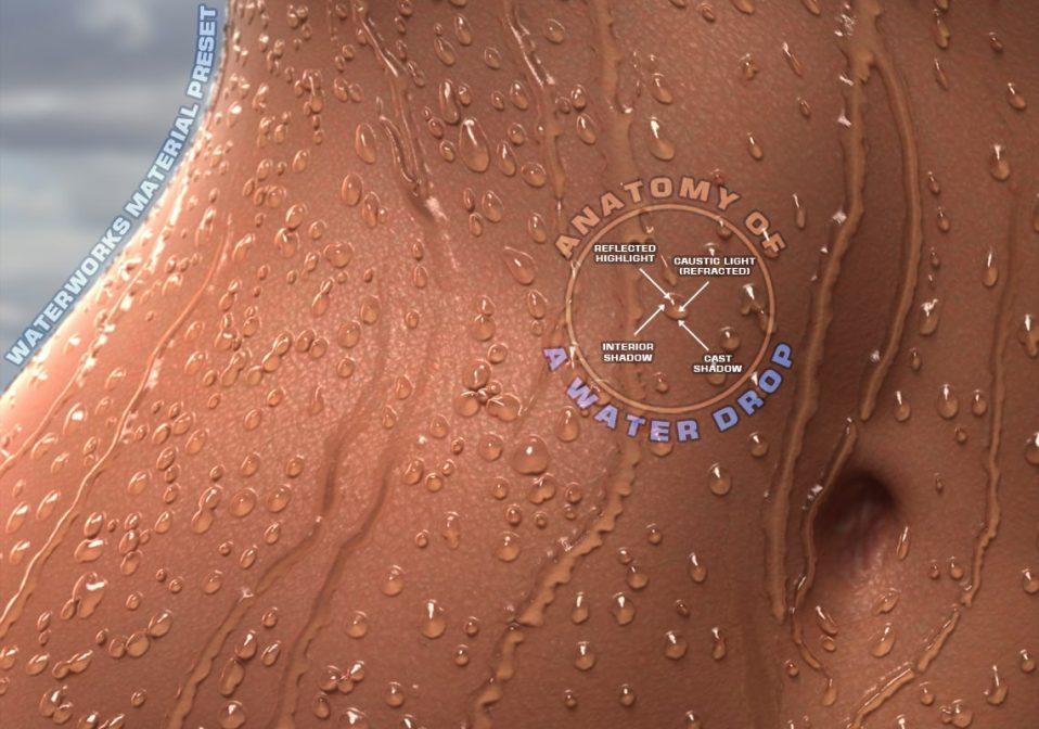 Macrow Wet Maps Anatomy of a Drop